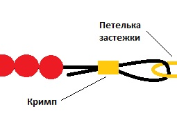Закрепление застежки на тросике кримпом